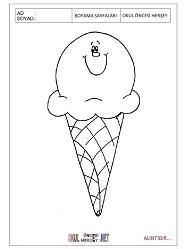 Yiyecek Icecek Boyama Sayfalari