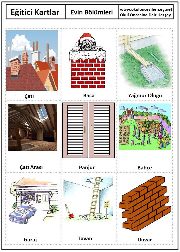 Evin bölümleri eğitici kartları evin bölümleri eğitici