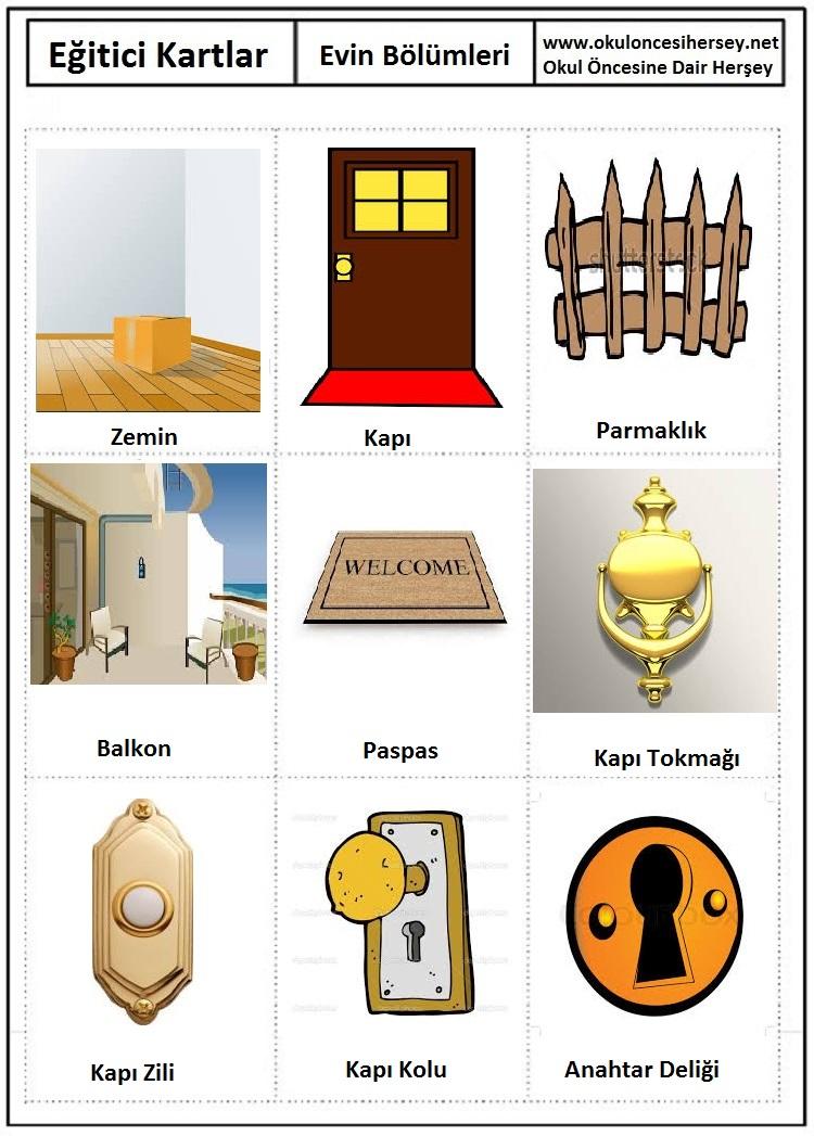 Okul öncesi evin bölümleri eğitici kartları