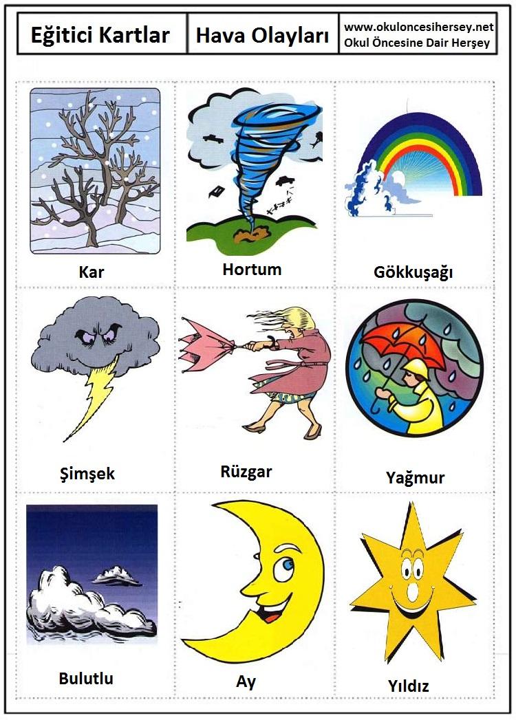 Okul öncesi hava olayları eğitici kartları